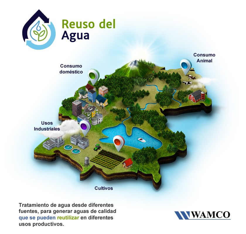 aguas-residuales-wamco